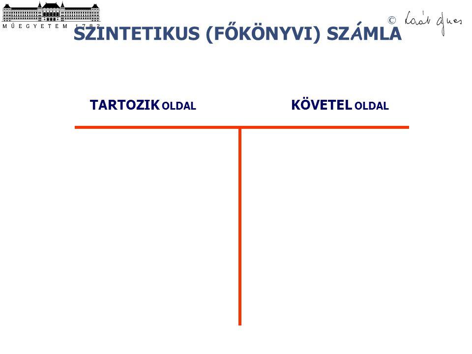 © SZINTETIKUS (FŐKÖNYVI) SZ Á MLA TARTOZIK OLDAL KÖVETEL OLDAL