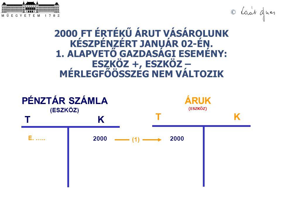 © PÉNZTÁR SZÁMLA (ESZKÖZ) T K E. ….. 2000 ÁRUK (ESZKÖZ) T K (1) 2000 FT ÉRTÉKŰ ÁRUT VÁSÁROLUNK KÉSZPÉNZÉRT JANUÁR 02-ÉN. 1. ALAPVETŐ GAZDASÁGI ESEMÉNY
