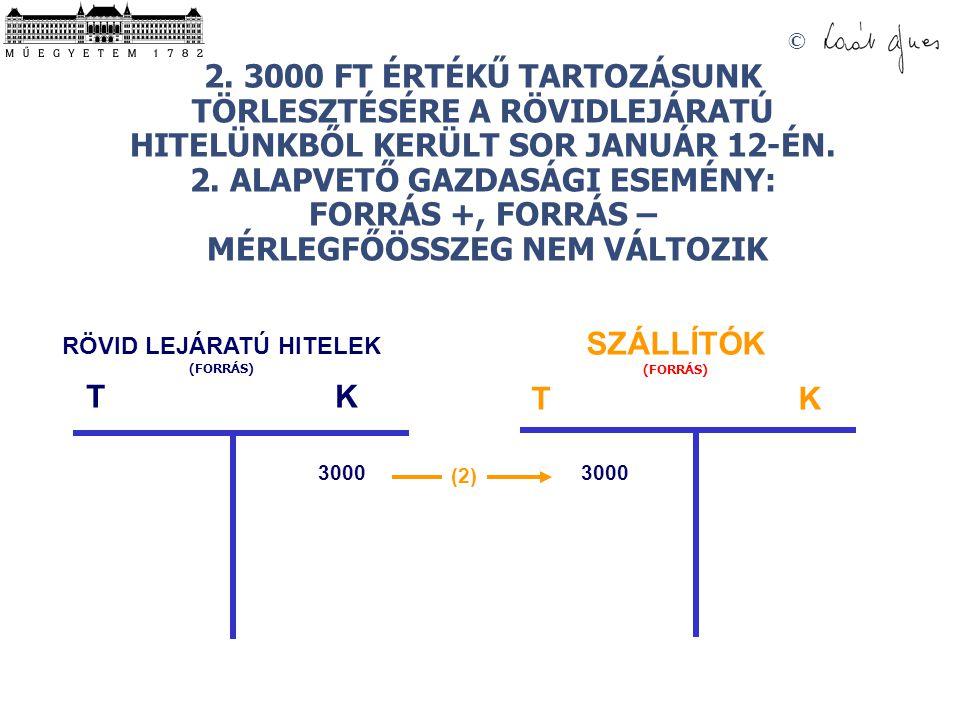 © RÖVID LEJÁRATÚ HITELEK (FORRÁS) T K 3000 SZÁLLÍTÓK (FORRÁS) T K (2) 2. 3000 FT ÉRTÉKŰ TARTOZÁSUNK TÖRLESZTÉSÉRE A RÖVIDLEJÁRATÚ HITELÜNKBŐL KERÜLT S