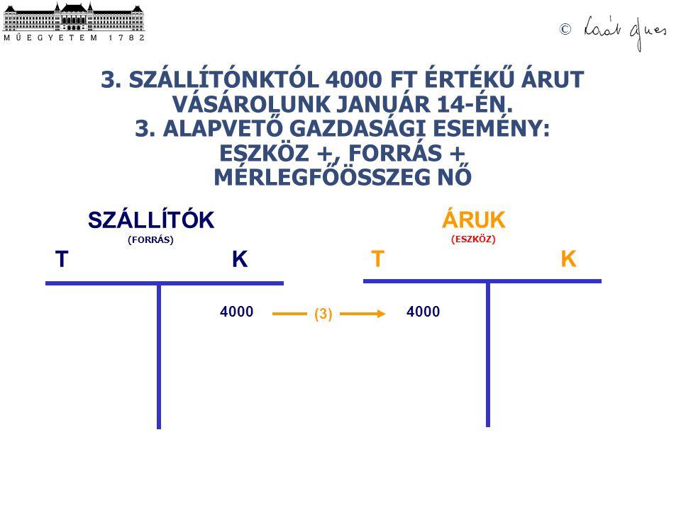 © SZÁLLÍTÓK (FORRÁS) T K 4000 ÁRUK (ESZKÖZ) T K (3) 3. SZÁLLÍTÓNKTÓL 4000 FT ÉRTÉKŰ ÁRUT VÁSÁROLUNK JANUÁR 14-ÉN. 3. ALAPVETŐ GAZDASÁGI ESEMÉNY: ESZKÖ