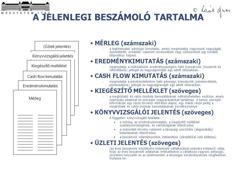 © A JELENLEGI BESZÁMOLÓ TARTALMA • MÉRLEG (számszaki)  a legfontosabb pénzügyi kimutatás, amely megmutatja vagyonunk nagyságát, összetételét, eredeté