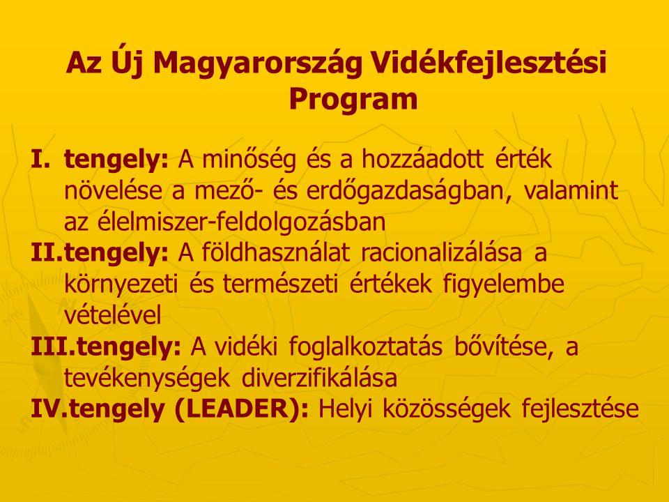 Az Új Magyarország Vidékfejlesztési Program I.tengely: A minőség és a hozzáadott érték növelése a mező- és erdőgazdaságban, valamint az élelmiszer-feldolgozásban II.tengely: A földhasználat racionalizálása a környezeti és természeti értékek figyelembe vételével III.tengely: A vidéki foglalkoztatás bővítése, a tevékenységek diverzifikálása IV.tengely (LEADER): Helyi közösségek fejlesztése