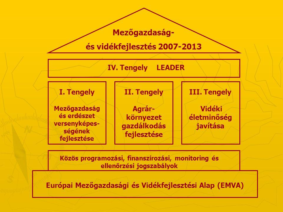 Mezőgazdaság- és vidékfejlesztés 2007-2013 Európai Mezőgazdasági és Vidékfejlesztési Alap (EMVA) Közös programozási, finanszírozási, monitoring és ellenőrzési jogszabályok IV.