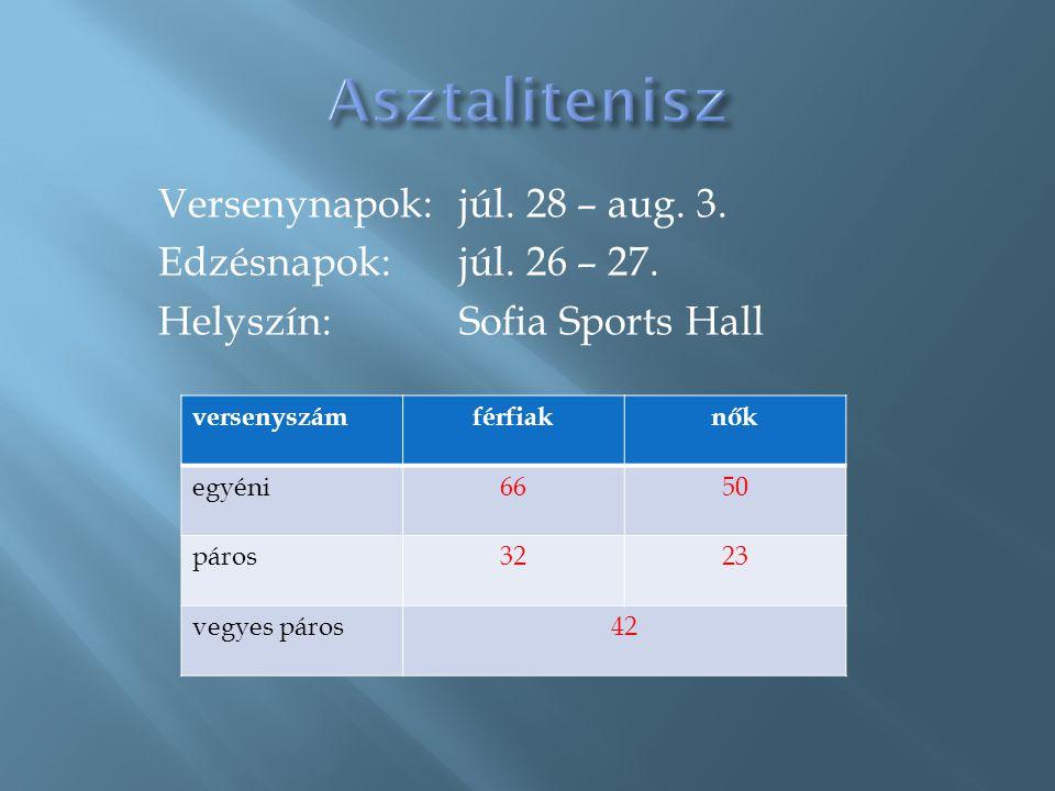 Versenynapok:júl. 28 – aug. 3. Edzésnapok:júl. 26 – 27. Helyszín: Sofia Sports Hall versenyszámférfiaknők egyéni6650 páros3223 vegyes páros42