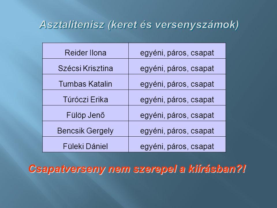 Asztalitenisz (keret és versenyszámok) Csapatverseny nem szerepel a kiírásban?! Reider Ilonaegyéni, páros, csapat Szécsi Krisztinaegyéni, páros, csapa