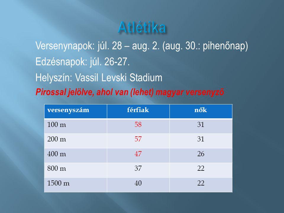 Versenynapok: júl. 28 – aug. 2. (aug. 30.: pihenőnap) Edzésnapok: júl. 26-27. Helyszín: Vassil Levski Stadium Pirossal jelölve, ahol van (lehet) magya