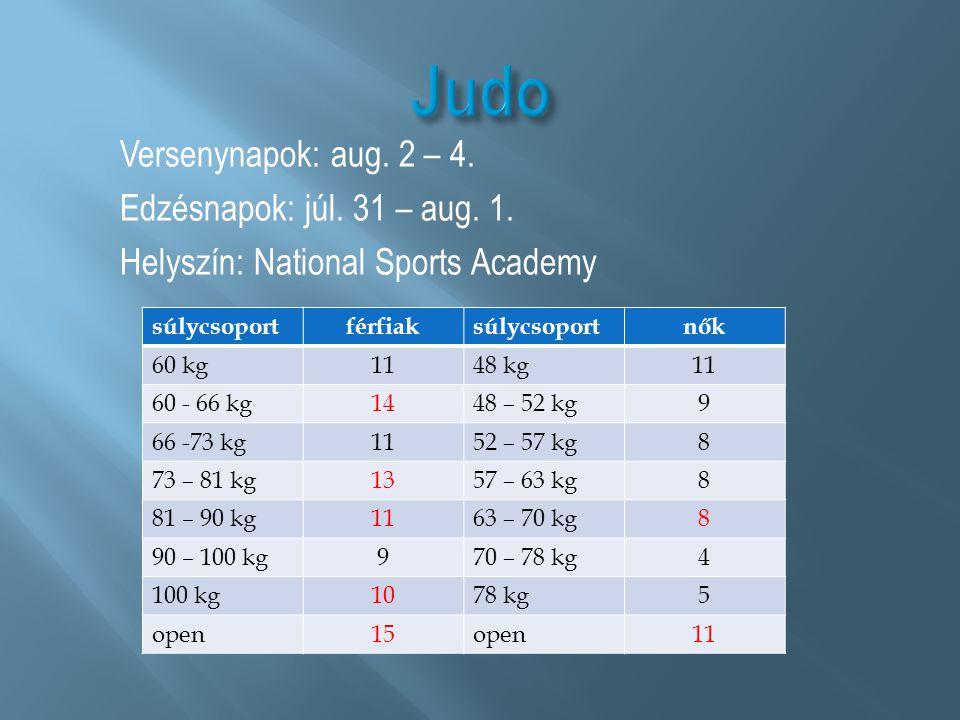 Versenynapok: aug. 2 – 4. Edzésnapok: júl. 31 – aug. 1. Helyszín: National Sports Academy súlycsoportférfiaksúlycsoportnők 60 kg1148 kg11 60 - 66 kg14
