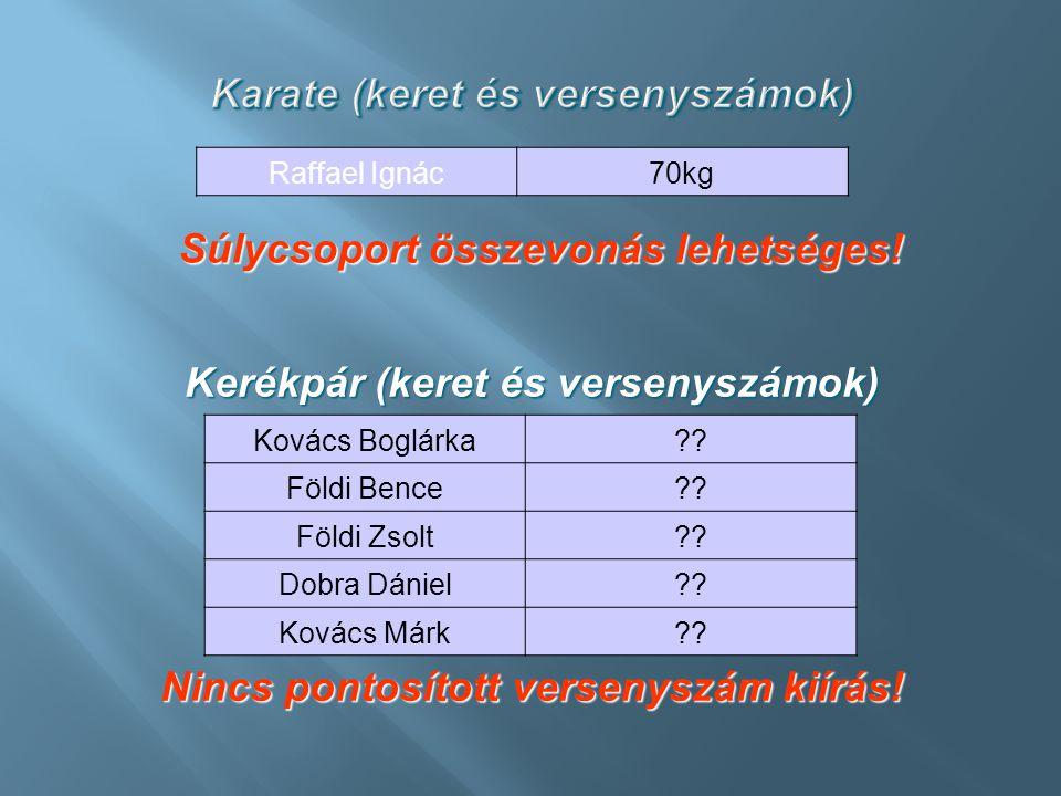 Karate (keret és versenyszámok) Raffael Ignác70kg Kerékpár (keret és versenyszámok) Kovács Boglárka?? Földi Bence?? Földi Zsolt?? Dobra Dániel?? Kovác