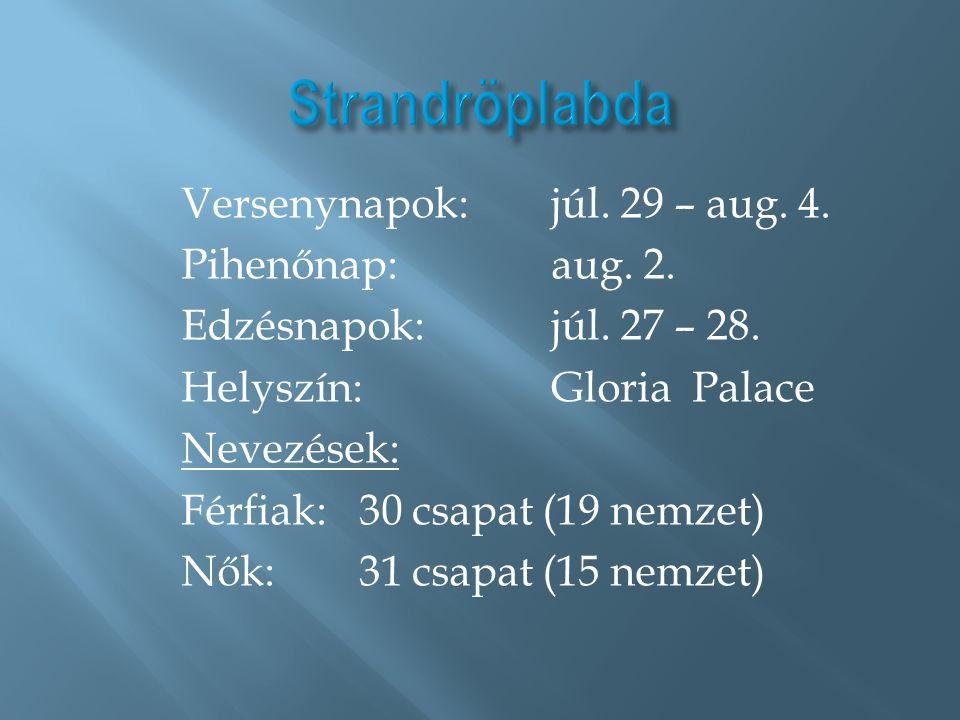 Versenynapok: júl. 29 – aug. 4. Pihenőnap: aug. 2. Edzésnapok: júl. 27 – 28. Helyszín: Gloria Palace Nevezések: Férfiak: 30 csapat (19 nemzet) Nők: 31