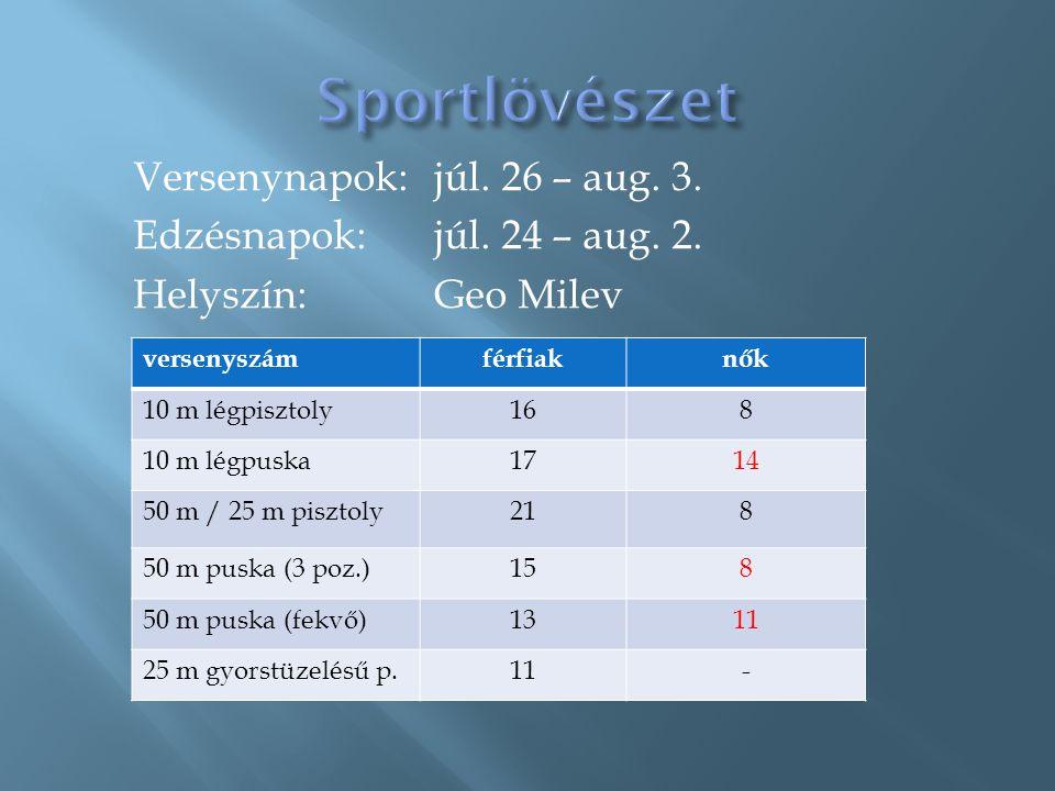 Versenynapok: júl. 26 – aug. 3. Edzésnapok:júl. 24 – aug. 2. Helyszín:Geo Milev versenyszámférfiaknők 10 m légpisztoly168 10 m légpuska1714 50 m / 25