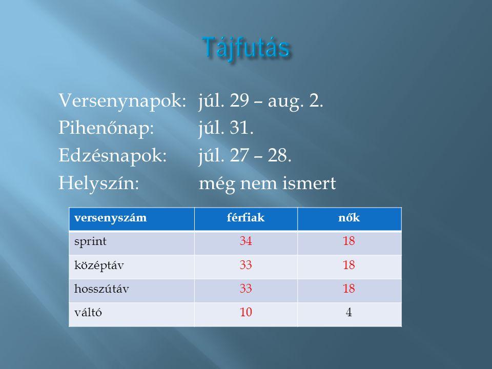 Versenynapok: júl. 29 – aug. 2. Pihenőnap:júl. 31. Edzésnapok:júl. 27 – 28. Helyszín:még nem ismert versenyszámférfiaknők sprint3418 középtáv3318 hoss