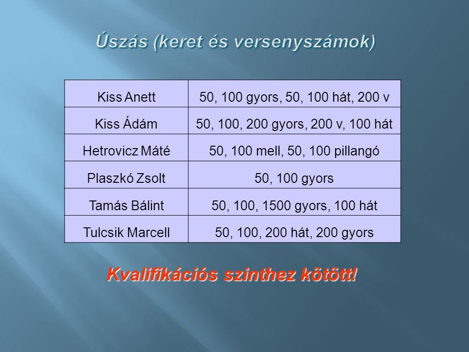 Úszás (keret és versenyszámok) Kvalifikációs szinthez kötött! Kiss Anett50, 100 gyors, 50, 100 hát, 200 v Kiss Ádám50, 100, 200 gyors, 200 v, 100 hát