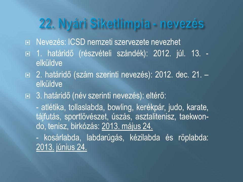  Nevezés: ICSD nemzeti szervezete nevezhet  1. határidő (részvételi szándék): 2012. júl. 13. - elküldve  2. határidő (szám szerinti nevezés): 2012.