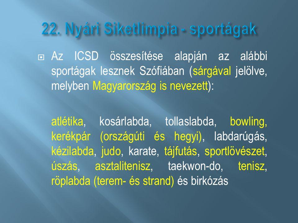  Az ICSD összesítése alapján az alábbi sportágak lesznek Szófiában (sárgával jelölve, melyben Magyarország is nevezett): atlétika, kosárlabda, tollas