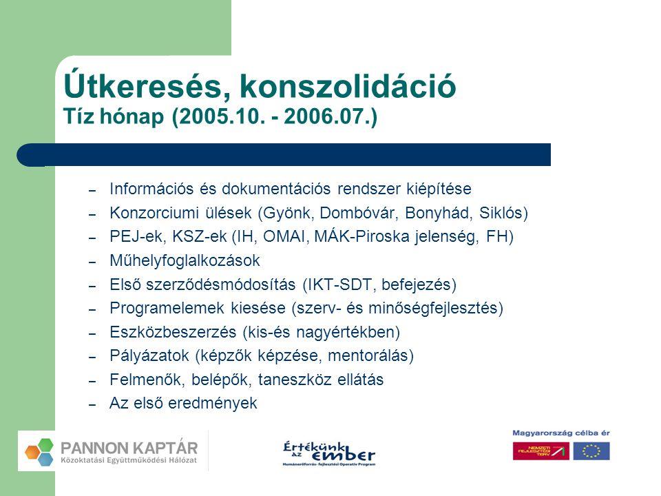 Útkeresés, konszolidáció Tíz hónap (2005.10. - 2006.07.) – Információs és dokumentációs rendszer kiépítése – Konzorciumi ülések (Gyönk, Dombóvár, Bony