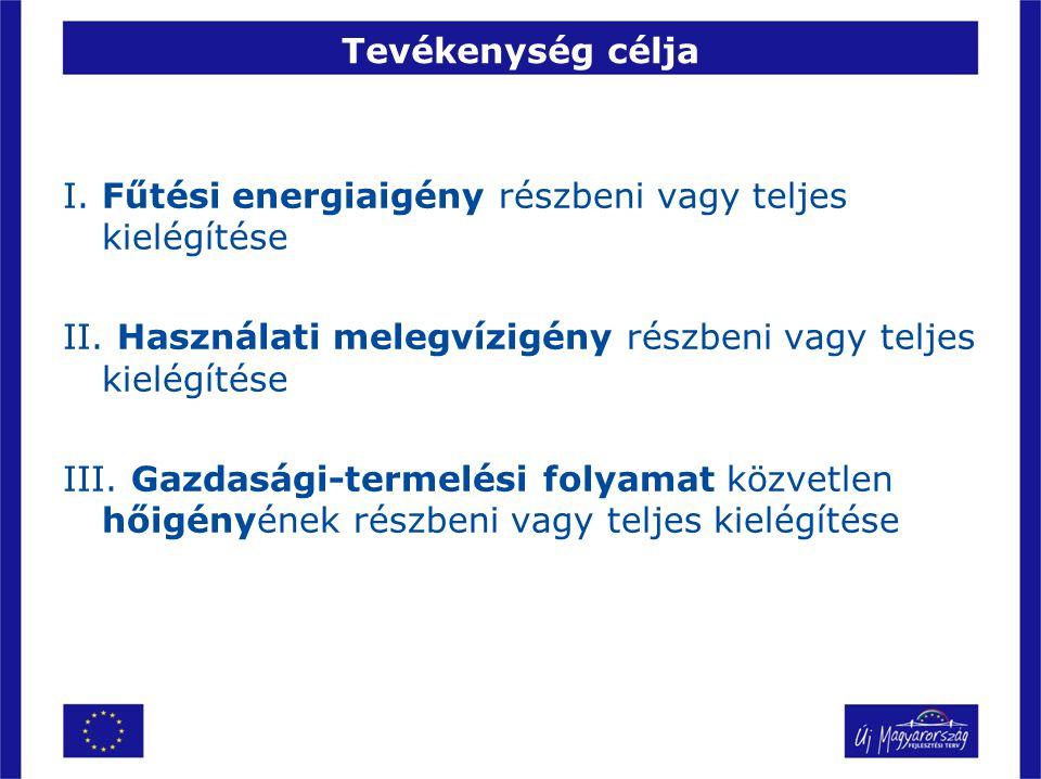 Folyamat 1.Ajánlatkérés/közbeszerzés 2.Energetikai veszteség feltáró vizsgálat 3.Energetikai tanúsítvány 4.Pályázat benyújtása/támogatási döntés 5.Projekt megvalósítása 6.Záró hitelesítés/felülvizsgálat 7.