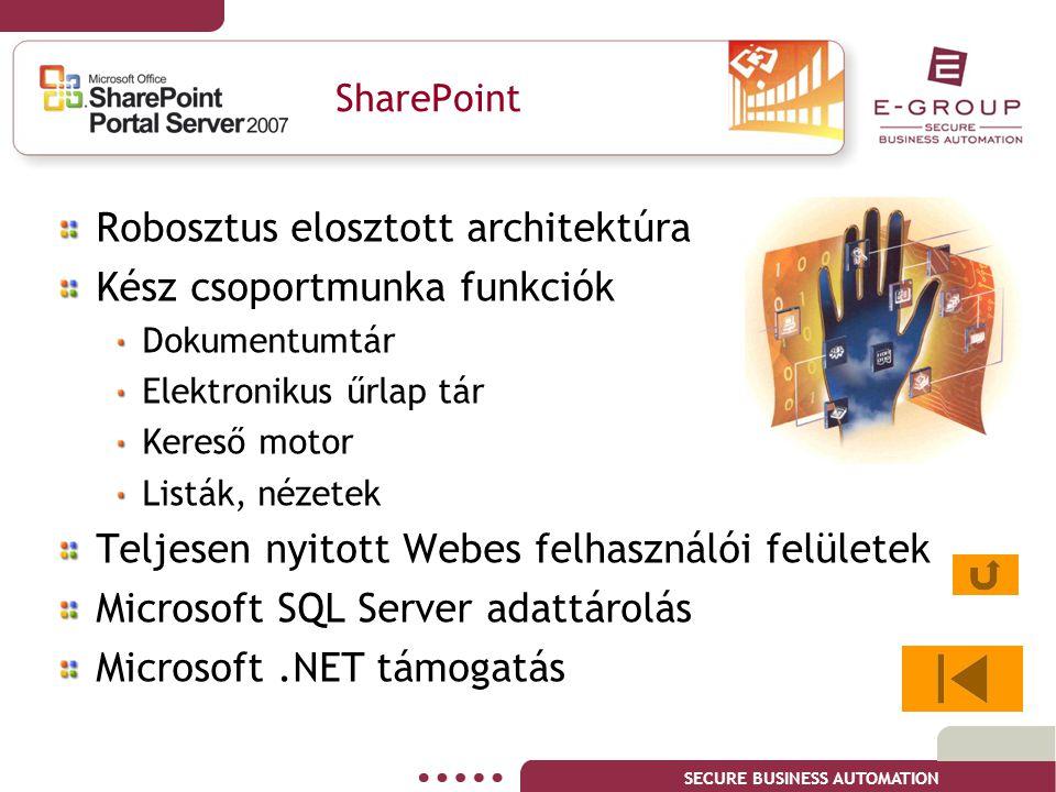 SECURE BUSINESS AUTOMATION SharePoint Robosztus elosztott architektúra Kész csoportmunka funkciók Dokumentumtár Elektronikus űrlap tár Kereső motor Li