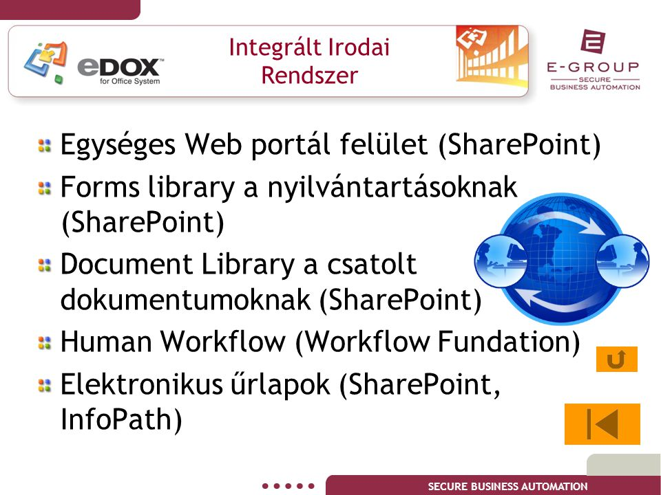 SECURE BUSINESS AUTOMATION Integrált Irodai Rendszer Egységes Web portál felület (SharePoint) Forms library a nyilvántartásoknak (SharePoint) Document