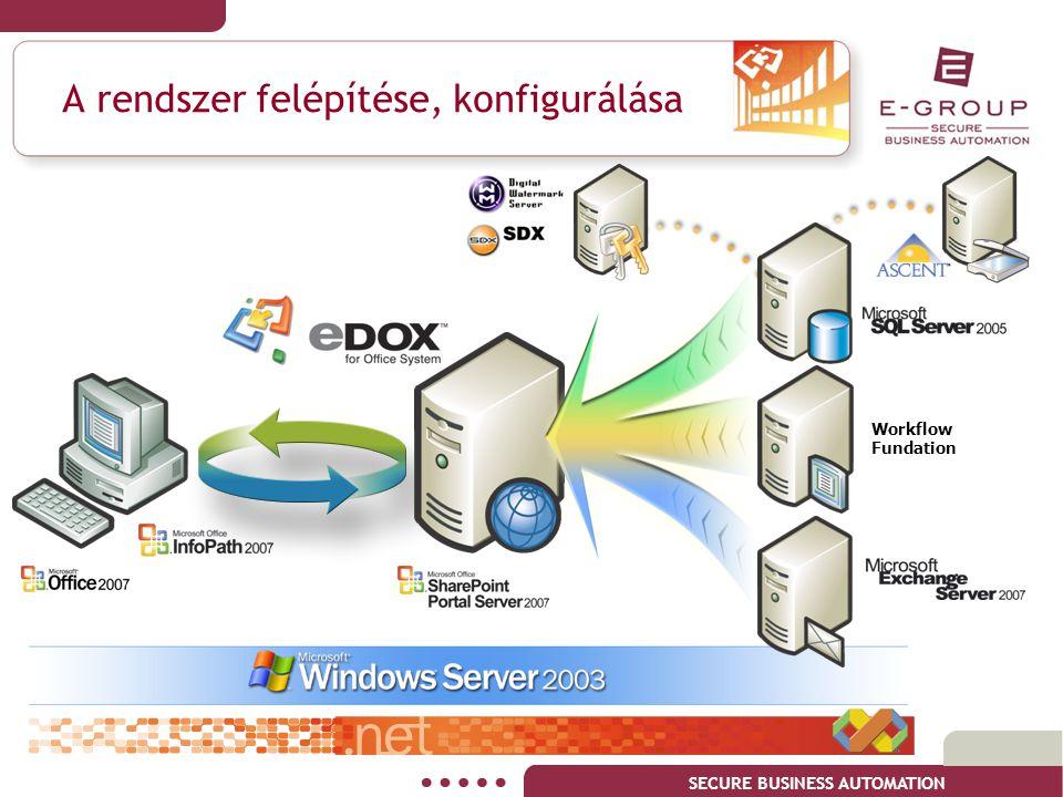 SECURE BUSINESS AUTOMATION A rendszer felépítése, konfigurálása Workflow Fundation