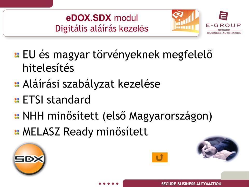 SECURE BUSINESS AUTOMATION eDOX.SDX modul Digitális aláírás kezelés EU és magyar törvényeknek megfelelő hitelesítés Aláírási szabályzat kezelése ETSI