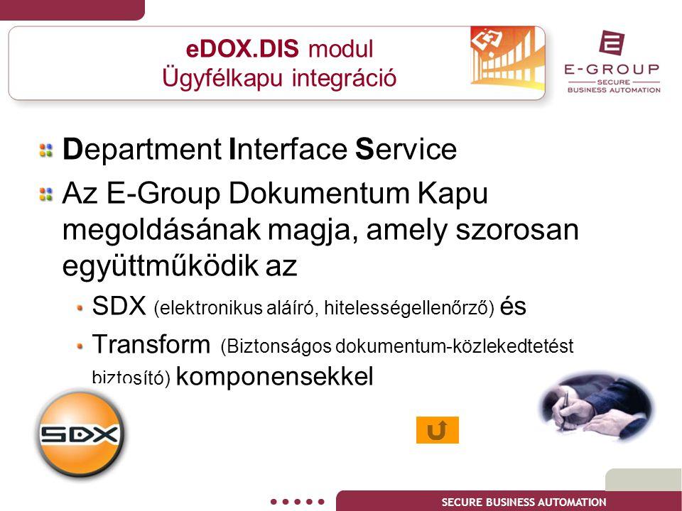 SECURE BUSINESS AUTOMATION eDOX.DIS modul Ügyfélkapu integráció Department Interface Service Az E-Group Dokumentum Kapu megoldásának magja, amely szor