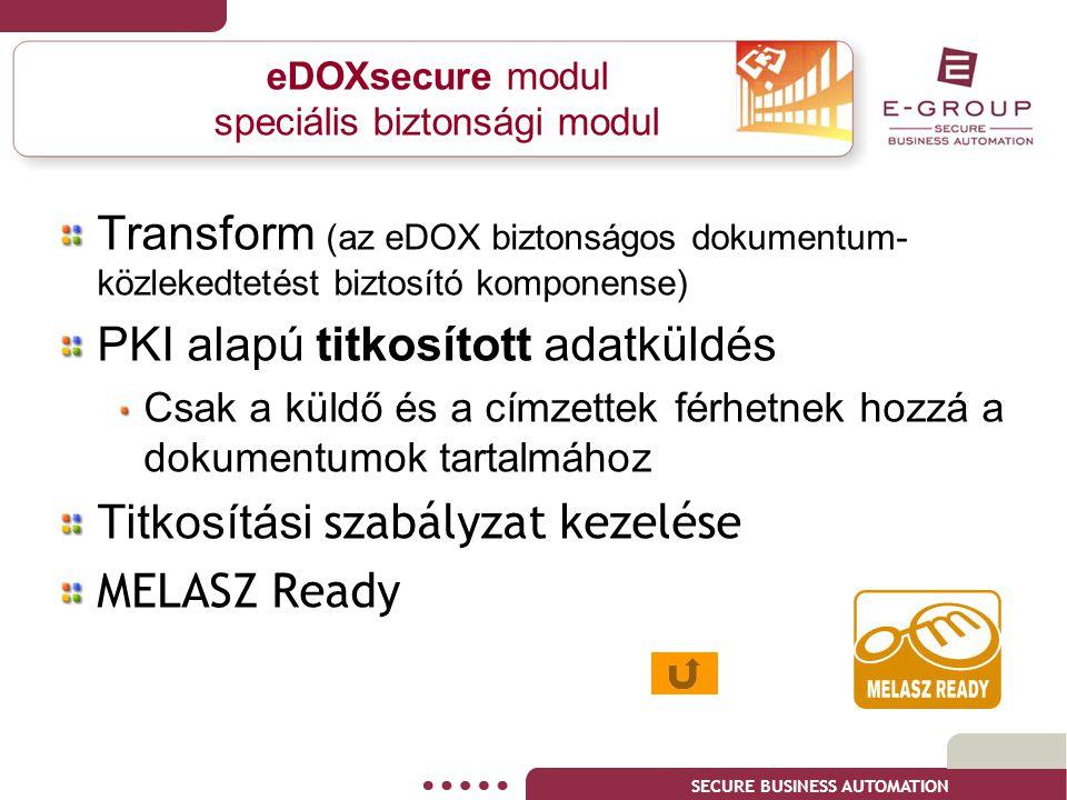 SECURE BUSINESS AUTOMATION eDOXsecure modul speciális biztonsági modul Transform (az eDOX biztonságos dokumentum- közlekedtetést biztosító komponense)