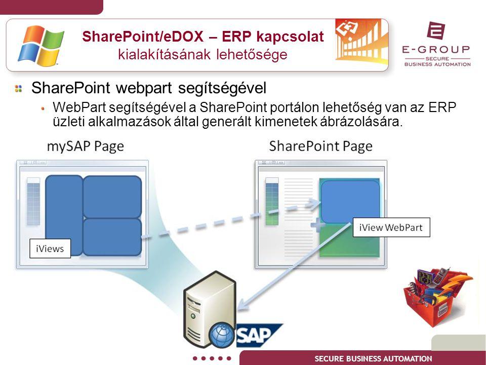 SECURE BUSINESS AUTOMATION SharePoint/eDOX – ERP kapcsolat kialakításának lehetősége SharePoint webpart segítségével WebPart segítségével a SharePoint
