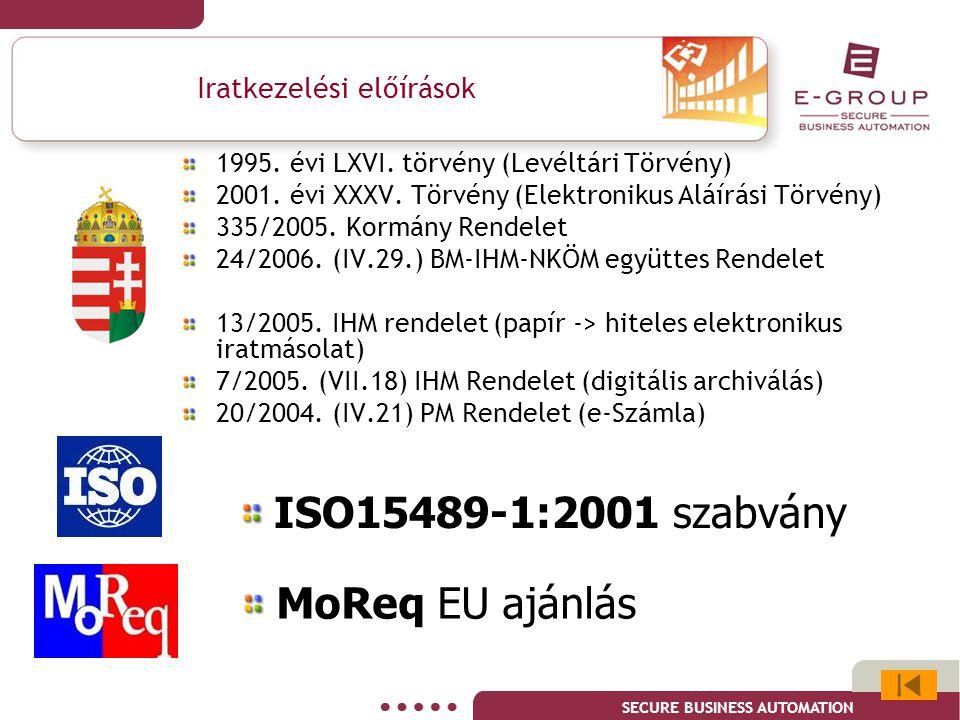 SECURE BUSINESS AUTOMATION Iratkezelési előírások 1995. évi LXVI. törvény (Levéltári Törvény) 2001. évi XXXV. Törvény (Elektronikus Aláírási Törvény)