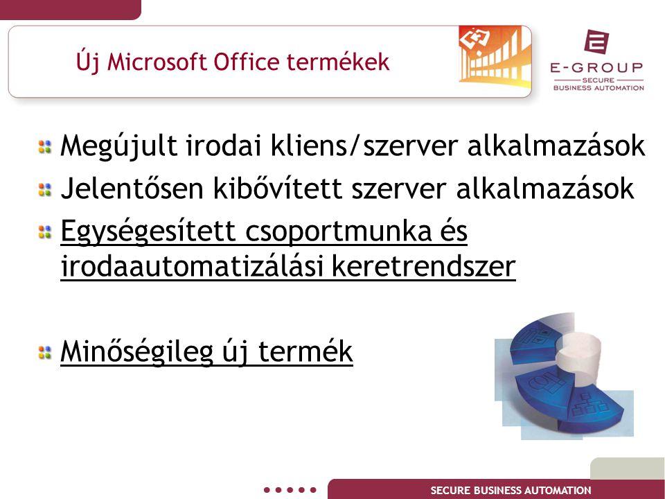 SECURE BUSINESS AUTOMATION Office Rendszer összetevői Egyedi megoldások Windows Server SharePoint 2007 Workflow Fundation Exchange 2007 Word, Excel, Outlook, InfoPath…