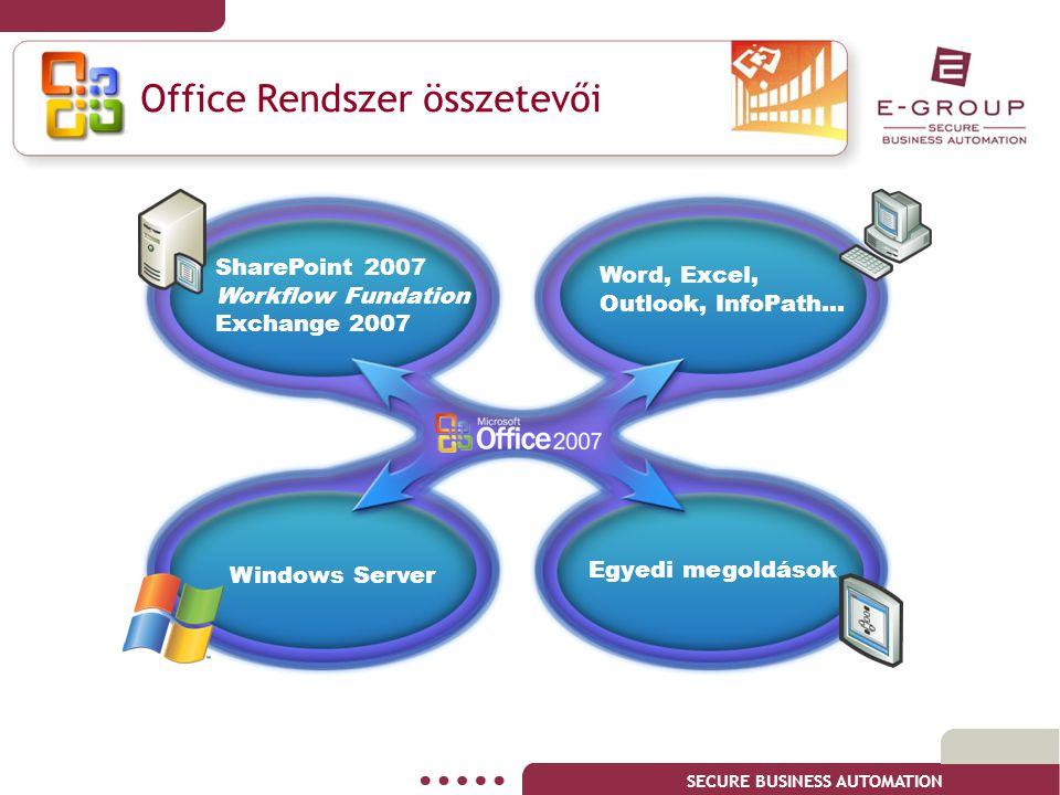 SECURE BUSINESS AUTOMATION SharePoint Robosztus elosztott architektúra Kész csoportmunka funkciók Dokumentumtár Elektronikus űrlap tár Kereső motor Listák, nézetek Teljesen nyitott Webes felhasználói felületek Microsoft SQL Server adattárolás Microsoft.NET támogatás