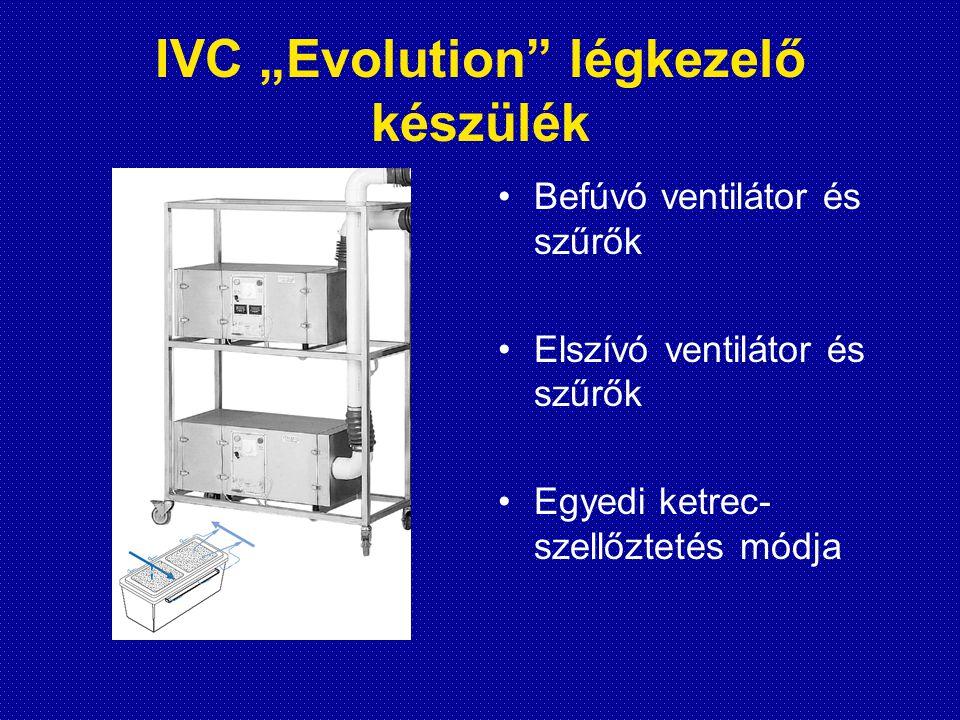 """IVC """"Evolution"""" légkezelő készülék •Befúvó ventilátor és szűrők •Elszívó ventilátor és szűrők •Egyedi ketrec- szellőztetés módja"""