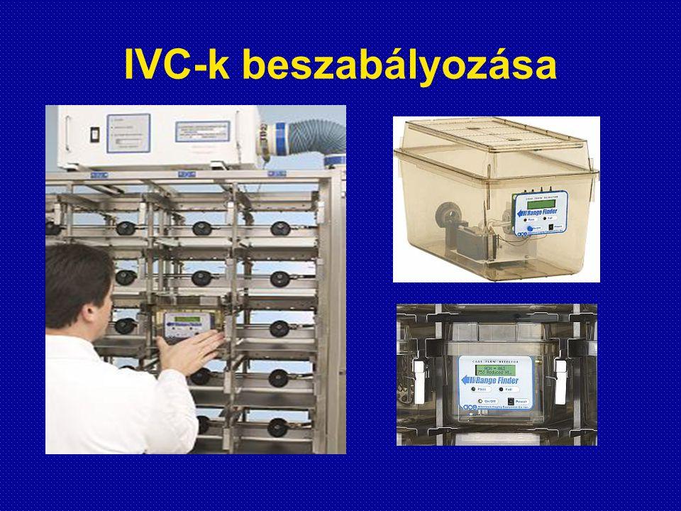 IVC-k beszabályozása