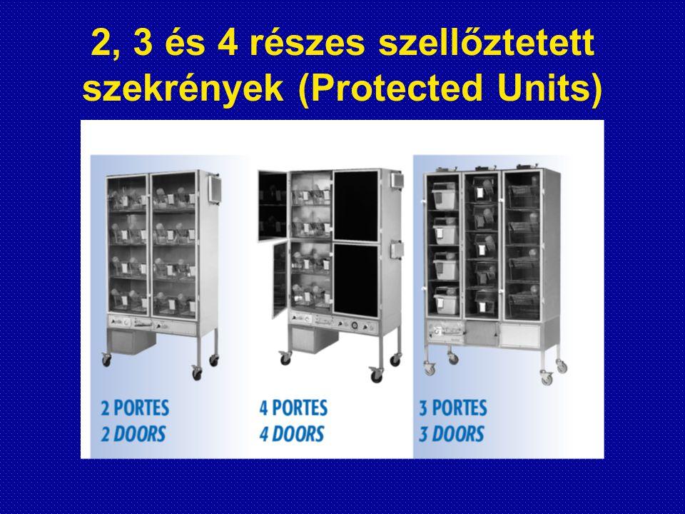 2, 3 és 4 részes szellőztetett szekrények (Protected Units)