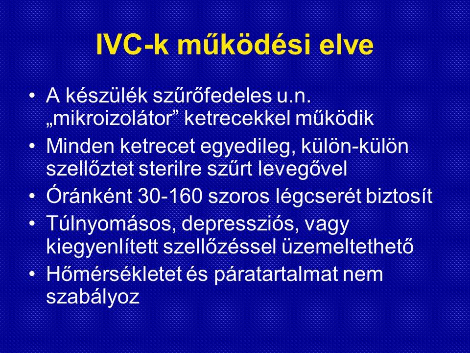 """IVC-k működési elve •A készülék szűrőfedeles u.n. """"mikroizolátor"""" ketrecekkel működik •Minden ketrecet egyedileg, külön-külön szellőztet sterilre szűr"""