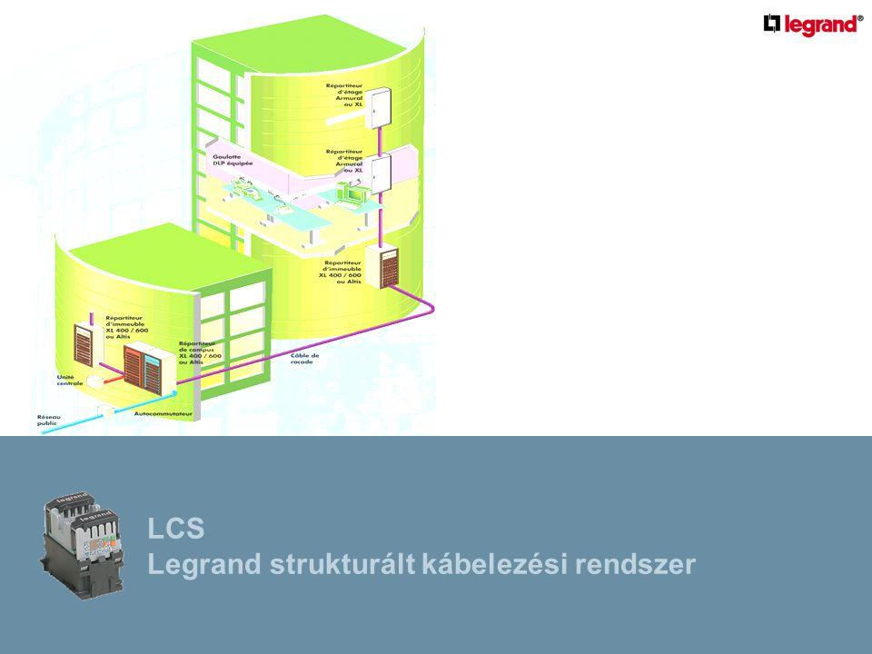 Fali aljzatok jellemzői:  Sorolhatóság  Szerelvényekhez illeszthetőek  Versenyképes árak  Új betétek  Teljes választék  Esztétikus forma  Kábelcsatornába szerelhetőek  Egységes formavilág LCS Legrand strukturált kábelezési rendszer