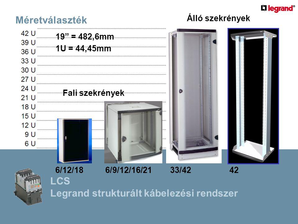 Méretválaszték Fali szekrények Álló szekrények 6/12/186/9/12/16/2133/4242 19 = 482,6mm 1U = 44,45mm LCS Legrand strukturált kábelezési rendszer