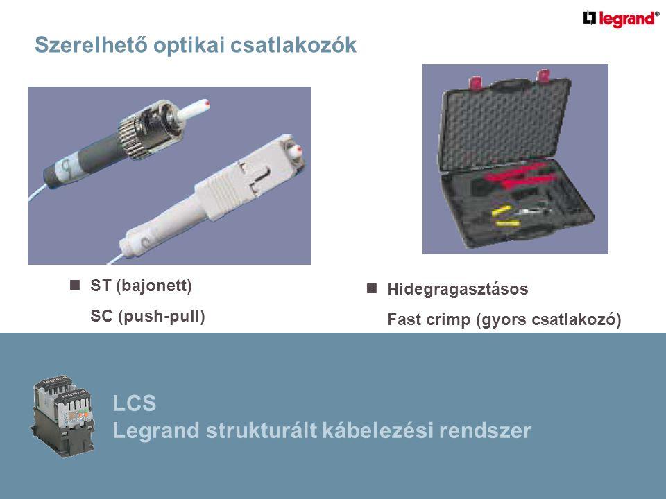 Szerelhető optikai csatlakozók  ST (bajonett) SC (push-pull)  Hidegragasztásos Fast crimp (gyors csatlakozó) LCS Legrand strukturált kábelezési rendszer