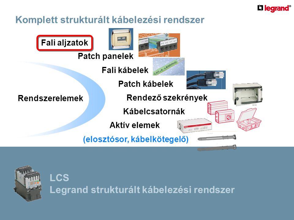 Az összeszerelés modularitása:  Modulárisak  Kombinálható a réz és optikai kábelezés  Egyszerűen tervezhetők  Versenyképes árak  Új betétek  Teljes választék LCS Legrand strukturált kábelezési rendszer