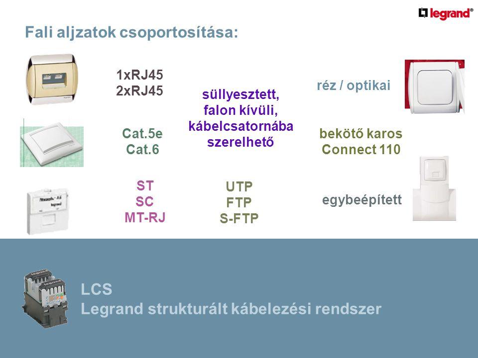 Fali aljzatok csoportosítása: 1xRJ45 2xRJ45 süllyesztett, falon kívüli, kábelcsatornába szerelhető réz / optikai Cat.5e Cat.6 bekötő karos Connect 110 ST SC MT-RJ UTP FTP S-FTP egybeépített LCS Legrand strukturált kábelezési rendszer