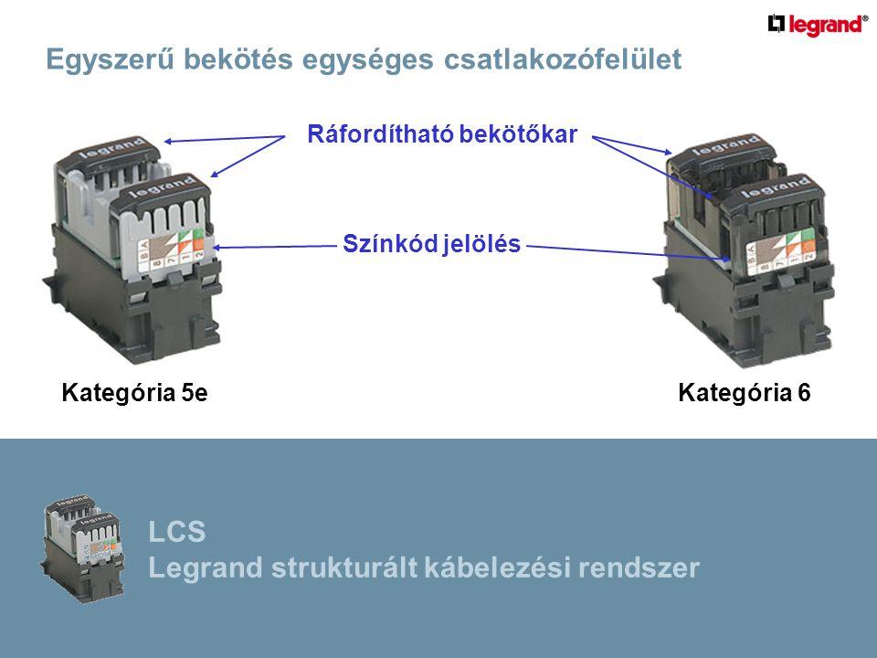 Legrand strukturált kábelezési rendszer (LCS) Új bekötésű betéteket tartalmazó termékekre, a 2003.