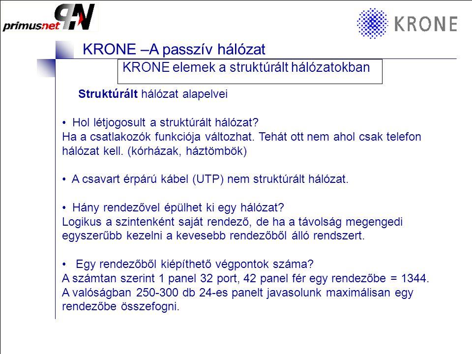 KRONE 3/98 Folie 1 KRONE –A passzív hálózat KRONE elemek a struktúrált hálózatokban Struktúrált hálózat alapelvei • Hol létjogosult a struktúrált hálózat.