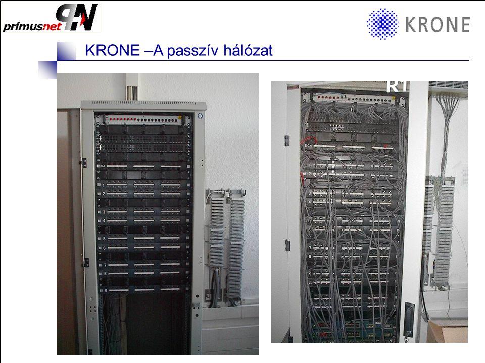 KRONE 3/98 Folie 1 KRONE –A passzív hálózat KRONE elemek a struktúrált hálózatokban Struktúrált hálózat alapelvei • Hol létjogosult a struktúrált háló