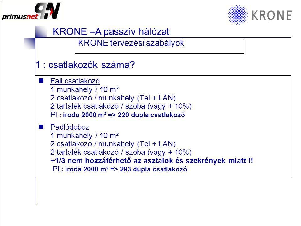 KRONE 3/98 Folie 4 KRONE –A passzív hálózat 1 : csatlakozók száma.