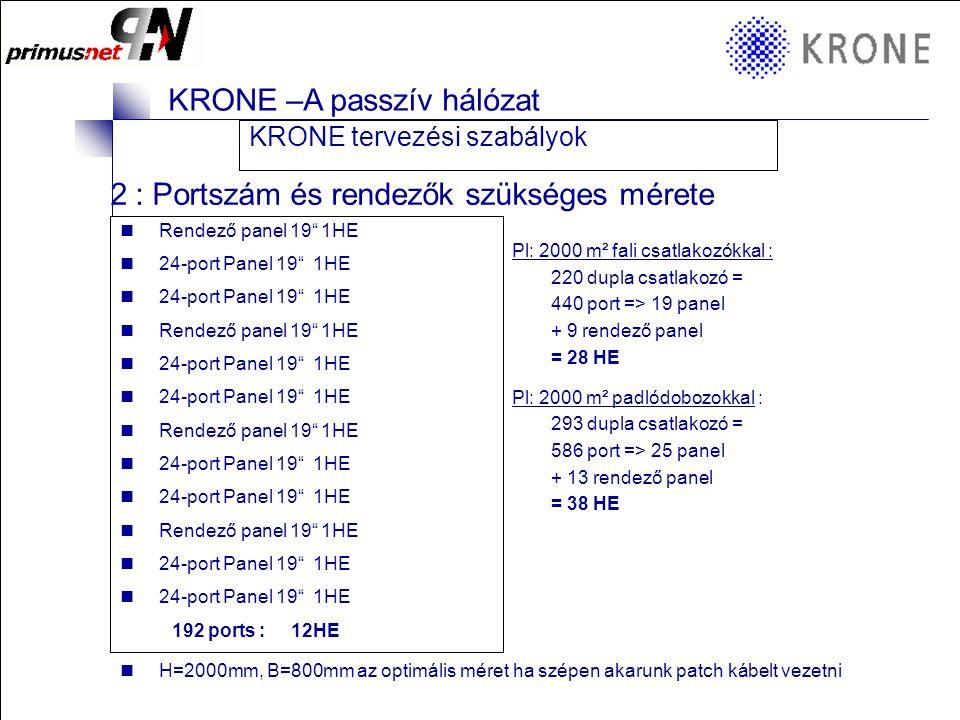 KRONE 3/98 Folie 5 KRONE –A passzív hálózat 2 : Portszám és rendezők szükséges mérete  Rendező panel 19 1HE  24-port Panel 19 1HE  Rendező panel 19 1HE  24-port Panel 19 1HE  Rendező panel 19 1HE  24-port Panel 19 1HE  Rendező panel 19 1HE  24-port Panel 19 1HE 192 ports : 12HE Pl: 2000 m² fali csatlakozókkal : 220 dupla csatlakozó = 440 port => 19 panel + 9 rendező panel = 28 HE Pl: 2000 m² padlódobozokkal : 293 dupla csatlakozó = 586 port => 25 panel + 13 rendező panel = 38 HE  H=2000mm, B=800mm az optimális méret ha szépen akarunk patch kábelt vezetni KRONE tervezési szabályok