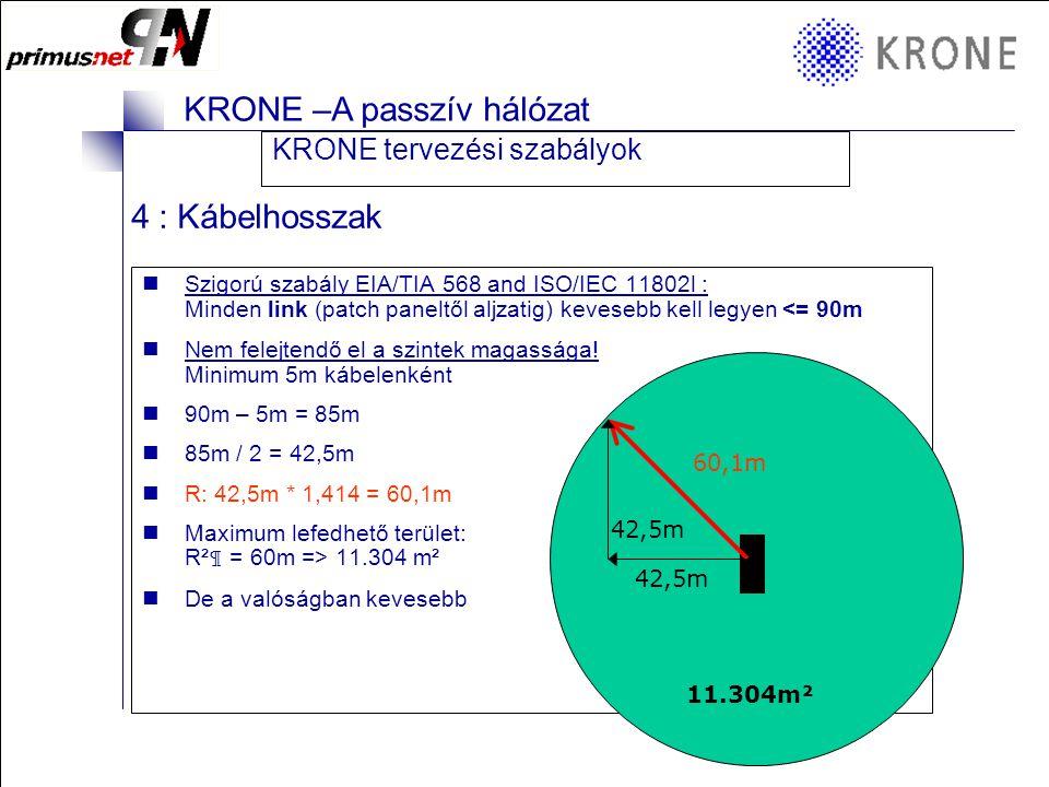 KRONE 3/98 Folie 7 KRONE –A passzív hálózat 4 : Kábelhosszak  Szigorú szabály EIA/TIA 568 and ISO/IEC 11802l : Minden link (patch paneltől aljzatig) kevesebb kell legyen <= 90m  Nem felejtendő el a szintek magassága.