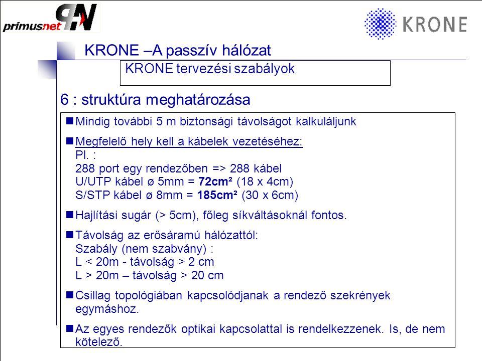 KRONE 3/98 Folie 9 KRONE –A passzív hálózat 6 : struktúra meghatározása  Mindig további 5 m biztonsági távolságot kalkuláljunk  Megfelelő hely kell a kábelek vezetéséhez: Pl.