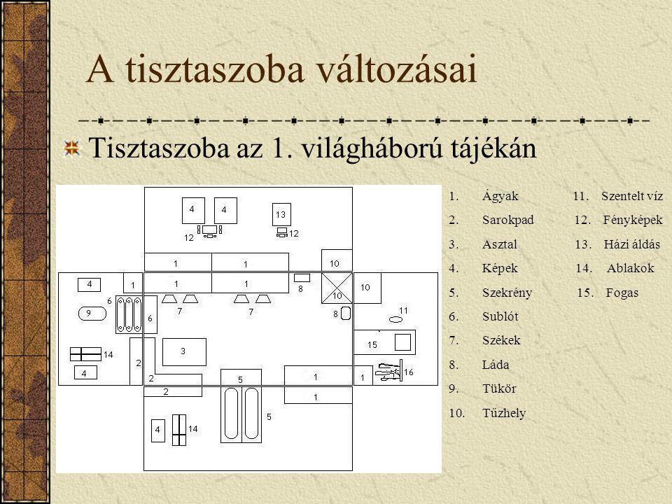 A tisztaszoba változásai Tisztaszoba az 1. világháború tájékán 1.Ágyak 11.