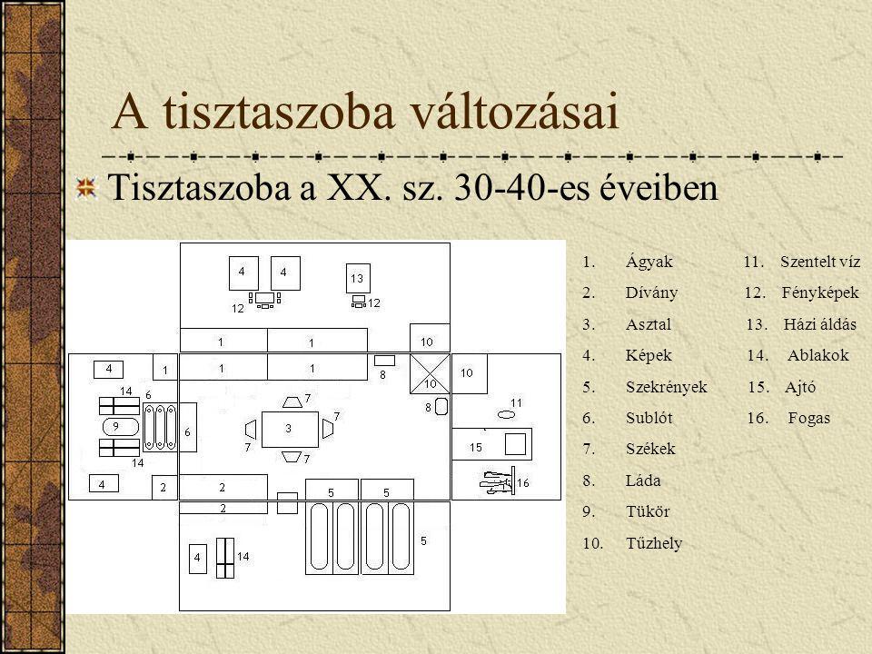 A tisztaszoba változásai Tisztaszoba a XX. sz. 30-40-es éveiben 1.Ágyak 11.