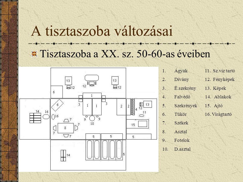 A tisztaszoba változásai Tisztaszoba a XX. sz. 50-60-as éveiben 1.Ágyak 11.