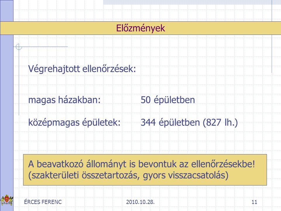 ÉRCES FERENC2010.10.28.11 Előzmények magas házakban: 50 épületben középmagas épületek:344 épületben (827 lh.) Végrehajtott ellenőrzések: A beavatkozó